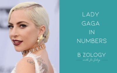 Lady Gaga In Numbers