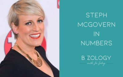 Steph McGovern In Numbers